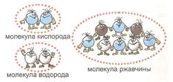 """Антонины Лукьяновой """"Настоящая физика для мальчиков и девочек"""""""